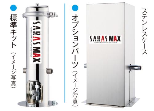 SARAS MAX標準キットとオプションパーツ