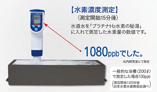 水素濃度の測定