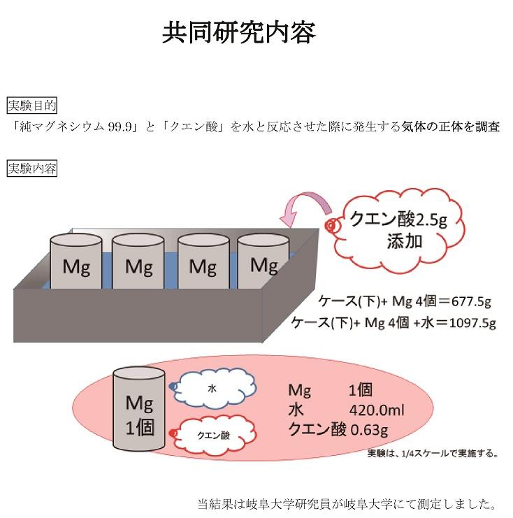 マグネシウム・クエン酸・水の共同研究の内容