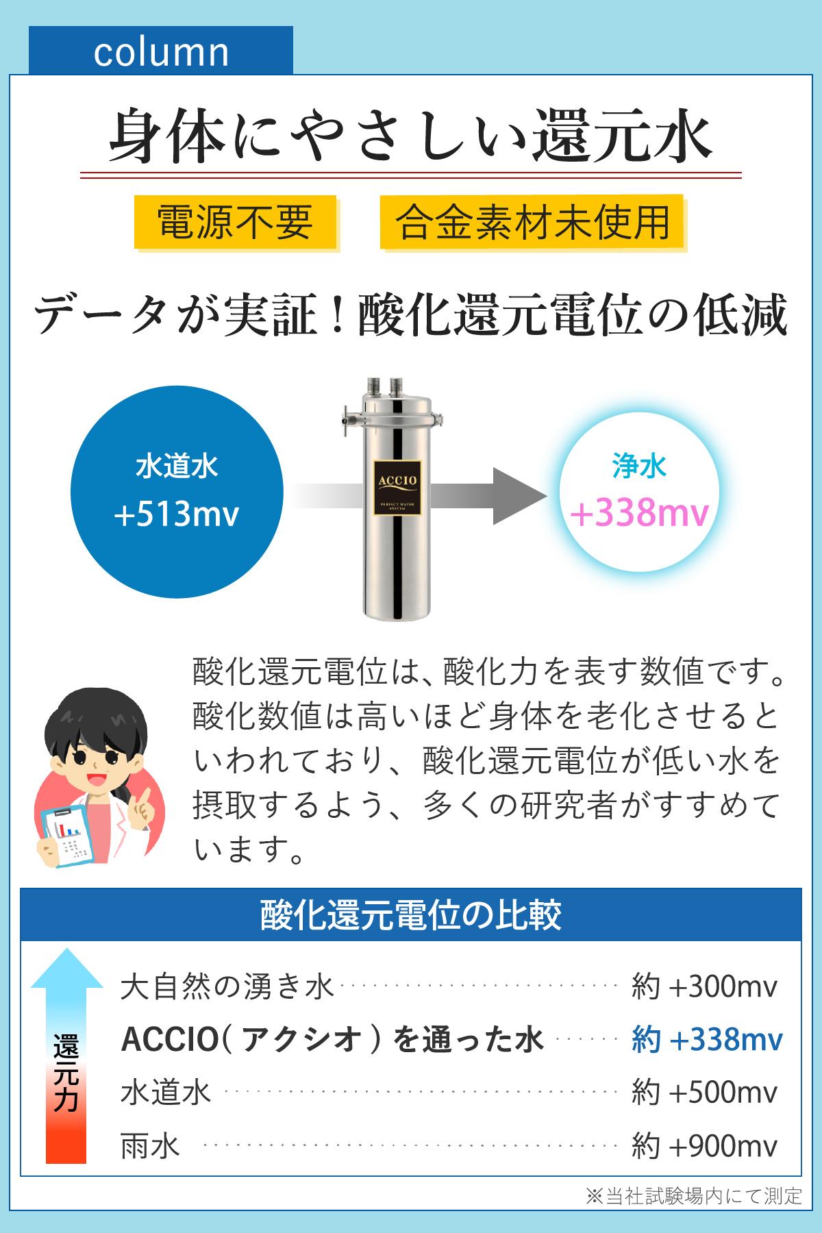 酸化還元電位の低減